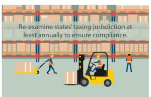 Quote: Re-examine states' taxing jurisdiction at least annually to ensure compliance